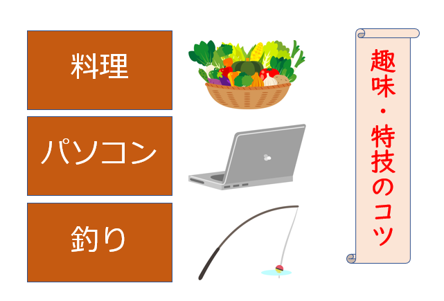 rirekisyo-tokugi